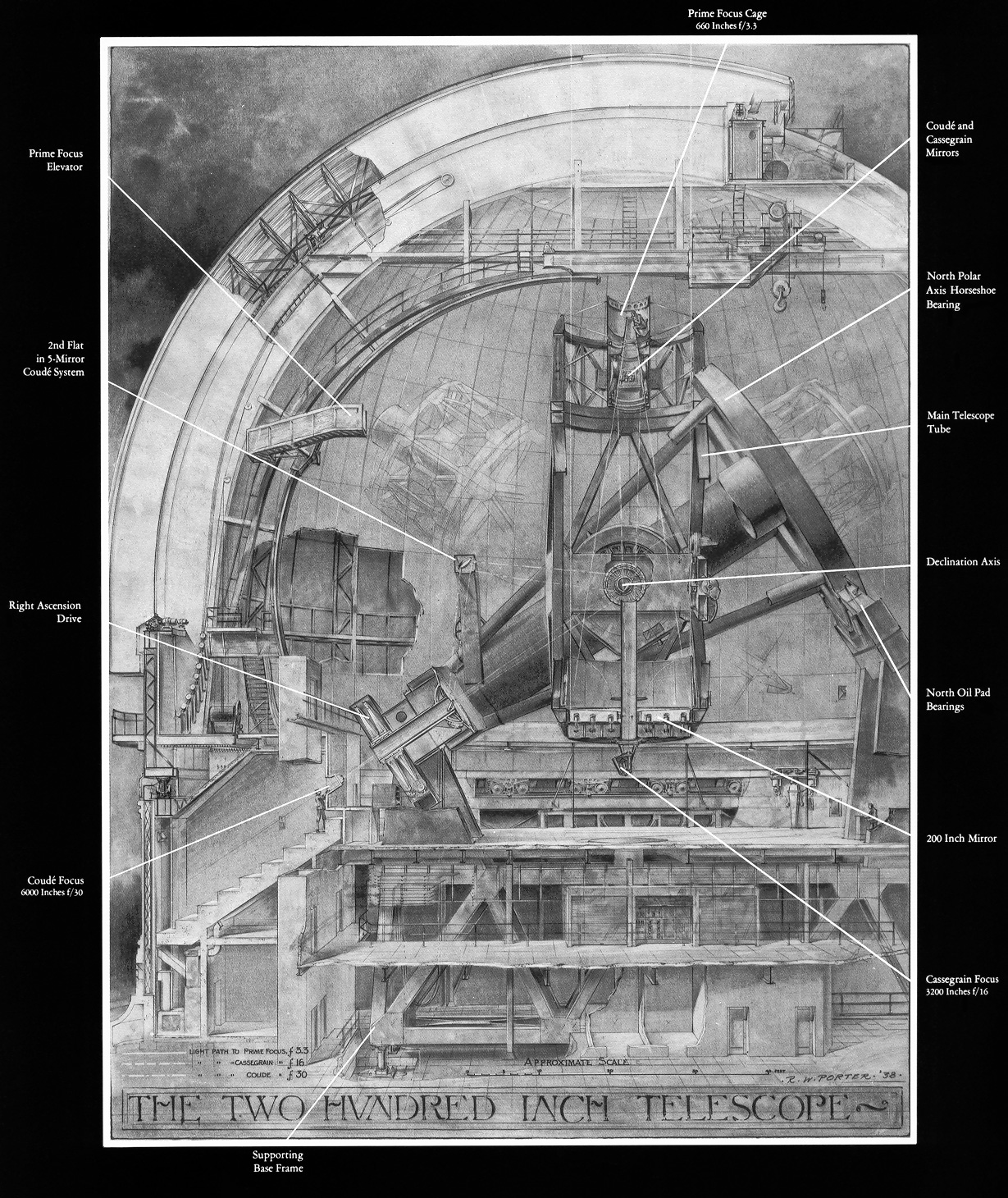 The 200 Inch Hale Telescope Oem Replacementparts Seen In This Diagram See Fiche Here Mirror And Foci