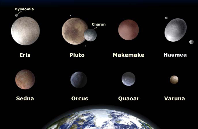Can you name all five dwarf planets? This week the International